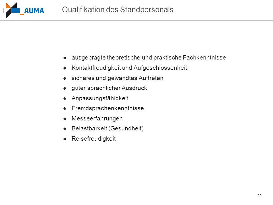 39 Qualifikation des Standpersonals ausgeprägte theoretische und praktische Fachkenntnisse Kontaktfreudigkeit und Aufgeschlossenheit sicheres und gewa