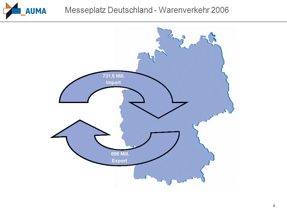 5 Messestädte in Deutschland – international / überregional