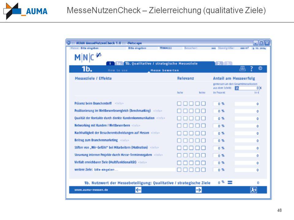 48 MesseNutzenCheck – Zielerreichung (qualitative Ziele)