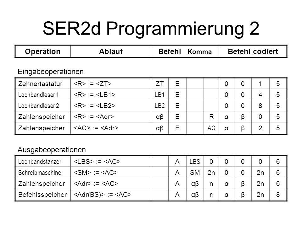 SER2d Programmierung 2 OperationAblaufBefehl Komma Befehl codiert Eingabeoperationen Zehnertastatur := ZTE0015 Lochbandleser 1 := LB1 E0045 Lochbandleser 2 := LB2 E0085 Zahlenspeicher := αβERαβ05 Zahlenspeicher := αβE AC αβ25 Ausgabeoperationen Lochbandstanzer := A LBS 00006 Schreibmaschine := ASM2n00 6 Zahlenspeicher := Aαβnαβ2n6 Befehlsspeicher := Aαβ n αβ2n8