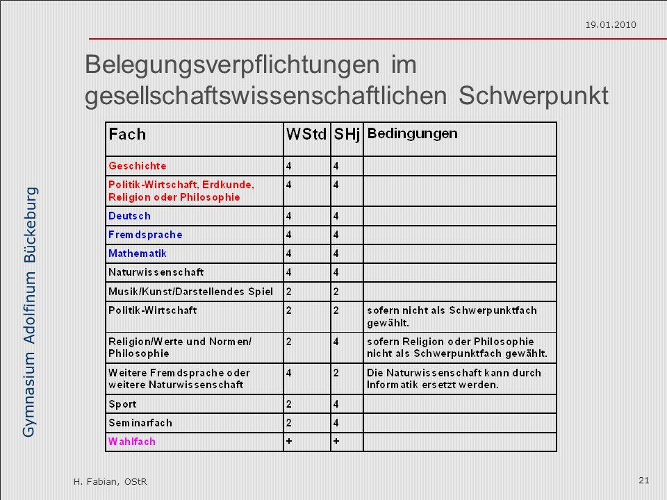 Gymnasium Adolfinum Bückeburg H. Fabian, OStR 19.01.2010 21 Belegungsverpflichtungen im gesellschaftswissenschaftlichen Schwerpunkt