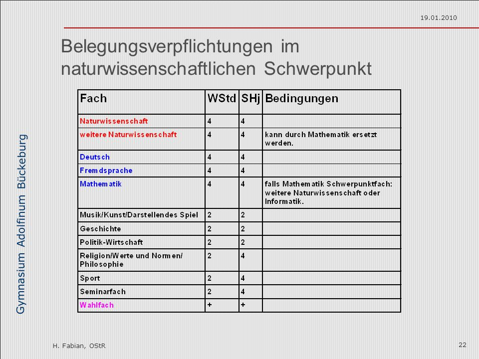 Gymnasium Adolfinum Bückeburg H. Fabian, OStR 19.01.2010 22 Belegungsverpflichtungen im naturwissenschaftlichen Schwerpunkt