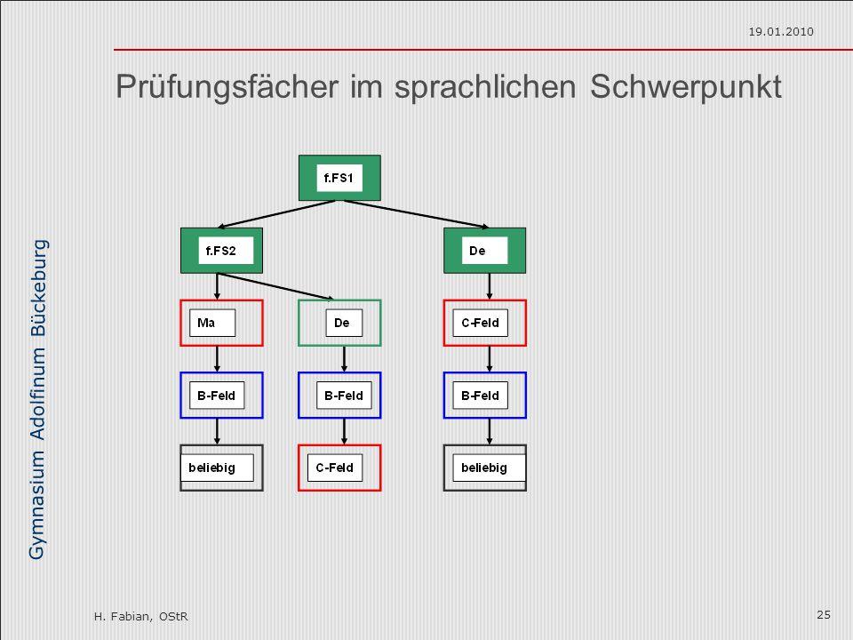 Gymnasium Adolfinum Bückeburg H. Fabian, OStR 19.01.2010 25 Prüfungsfächer im sprachlichen Schwerpunkt