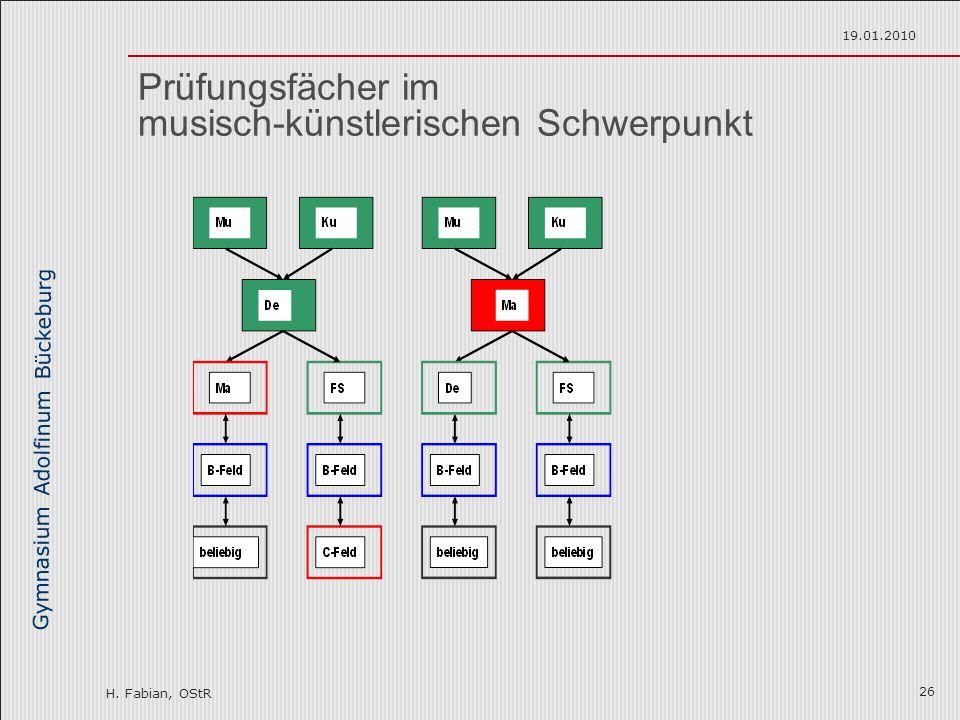 Gymnasium Adolfinum Bückeburg H. Fabian, OStR 19.01.2010 26 Prüfungsfächer im musisch-künstlerischen Schwerpunkt