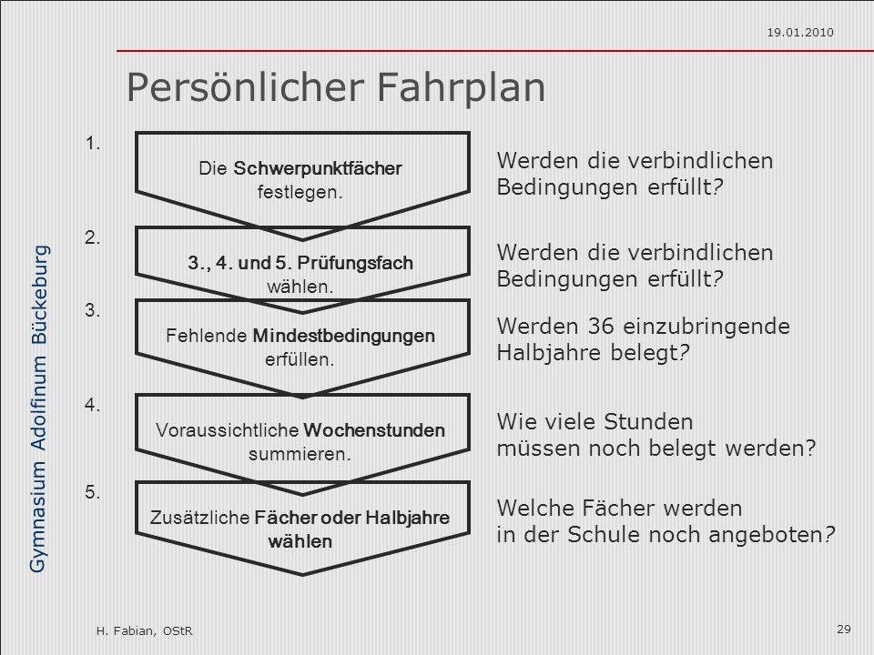 Gymnasium Adolfinum Bückeburg H. Fabian, OStR 19.01.2010 29 Persönlicher Fahrplan Die Schwerpunktfächer festlegen. Werden die verbindlichen Bedingunge