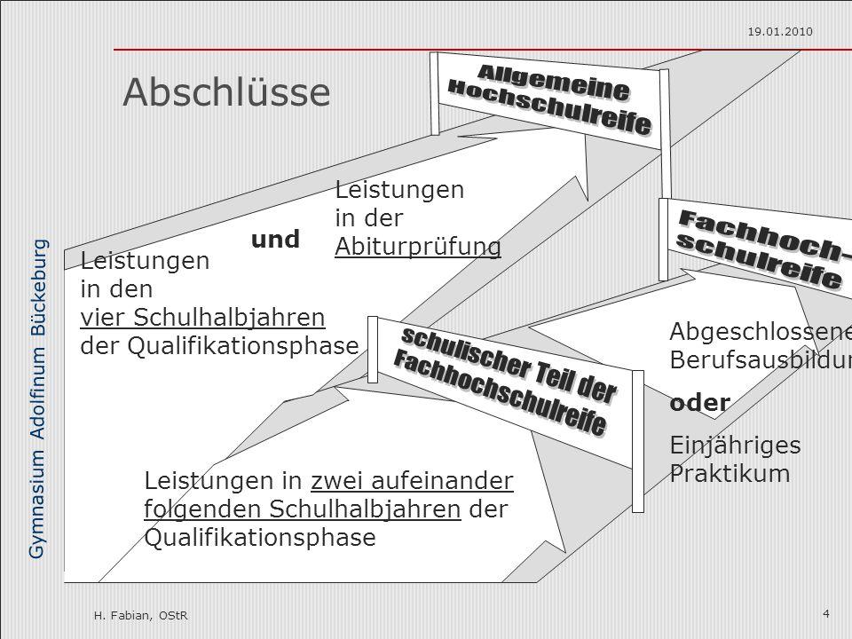 Gymnasium Adolfinum Bückeburg H. Fabian, OStR 19.01.2010 4 Abschlüsse Leistungen in den vier Schulhalbjahren der Qualifikationsphase Leistungen in der