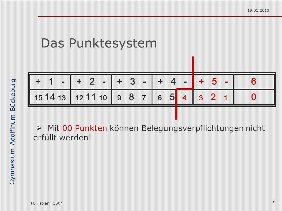 Gymnasium Adolfinum Bückeburg H. Fabian, OStR 19.01.2010 5 + 1 -+ 2 -+ 3 -+ 4 -+ 5 -6 15 14 1312 11 109 8 76 5 43 2 1 0 Das Punktesystem  Mit 00 Punk