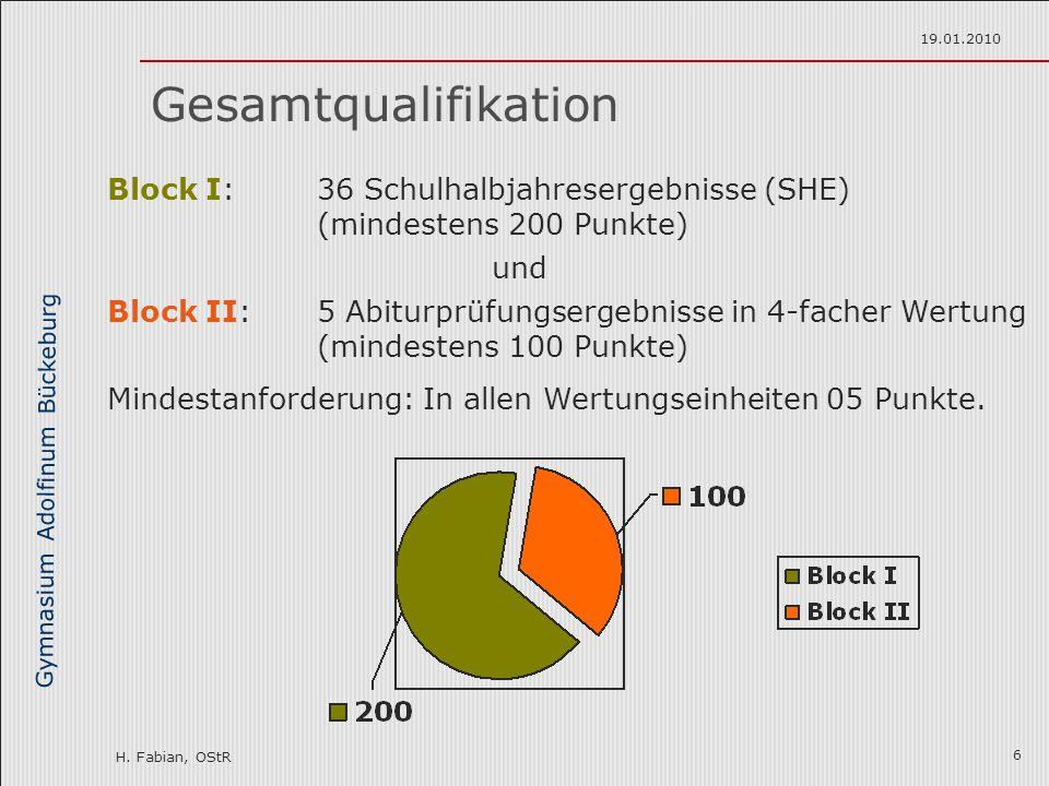 Gymnasium Adolfinum Bückeburg H. Fabian, OStR 19.01.2010 6 Gesamtqualifikation Block I: 36 Schulhalbjahresergebnisse (SHE) (mindestens 200 Punkte) Blo