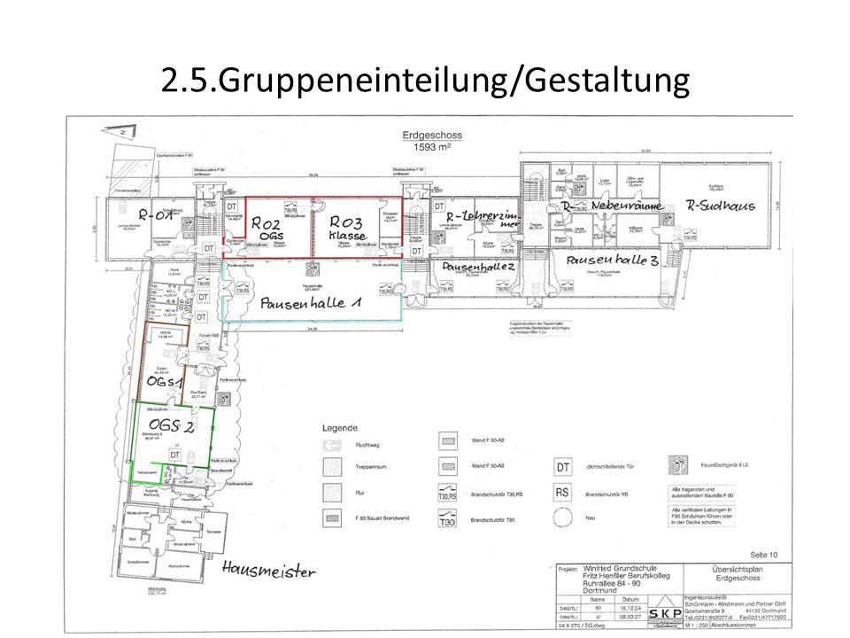2.5.Gruppeneinteilung/Gestaltung