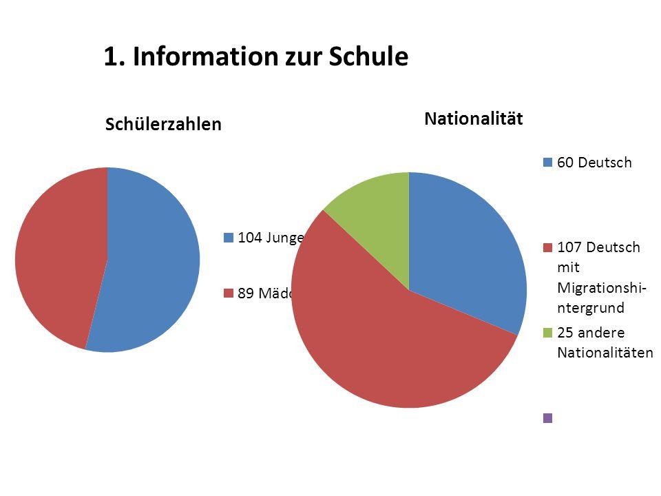 1. Information zur Schule