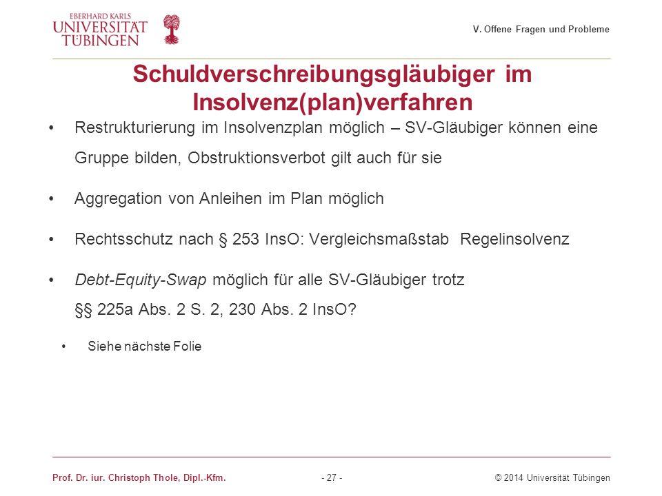 Schuldverschreibungsgläubiger im Insolvenz(plan)verfahren Restrukturierung im Insolvenzplan möglich – SV-Gläubiger können eine Gruppe bilden, Obstrukt