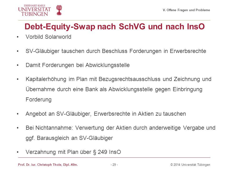 Debt-Equity-Swap nach SchVG und nach InsO Vorbild Solarworld SV-Gläubiger tauschen durch Beschluss Forderungen in Erwerbsrechte Damit Forderungen bei