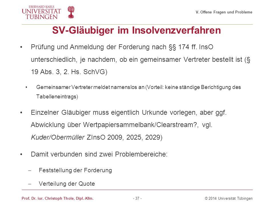 SV-Gläubiger im Insolvenzverfahren Prüfung und Anmeldung der Forderung nach §§ 174 ff. InsO unterschiedlich, je nachdem, ob ein gemeinsamer Vertreter
