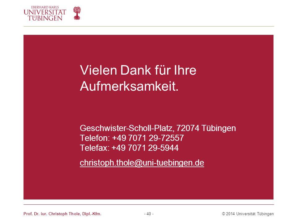 Vielen Dank für Ihre Aufmerksamkeit. Geschwister-Scholl-Platz, 72074 Tübingen Telefon: +49 7071 29-72557 Telefax: +49 7071 29-5944 christoph.thole@uni