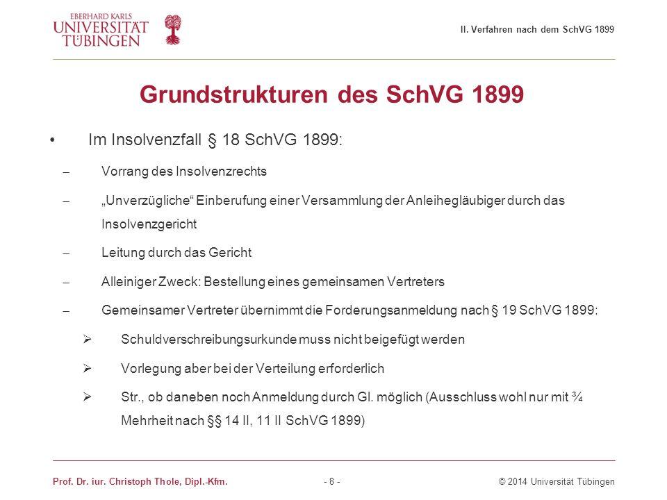 """Grundstrukturen des SchVG 1899 Im Insolvenzfall § 18 SchVG 1899:  Vorrang des Insolvenzrechts  """"Unverzügliche"""" Einberufung einer Versammlung der Anl"""