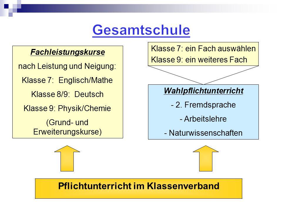 Pflichtunterricht im Klassenverband Fachleistungskurse nach Leistung und Neigung: Klasse 7: Englisch/Mathe Klasse 8/9: Deutsch Klasse 9: Physik/Chemie (Grund- und Erweiterungskurse) Wahlpflichtunterricht - 2.