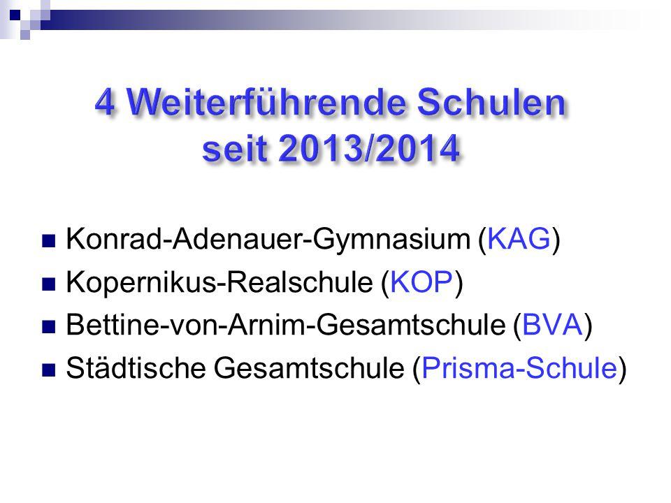 Konrad-Adenauer-Gymnasium (KAG) Kopernikus-Realschule (KOP) Bettine-von-Arnim-Gesamtschule (BVA) Städtische Gesamtschule (Prisma-Schule)