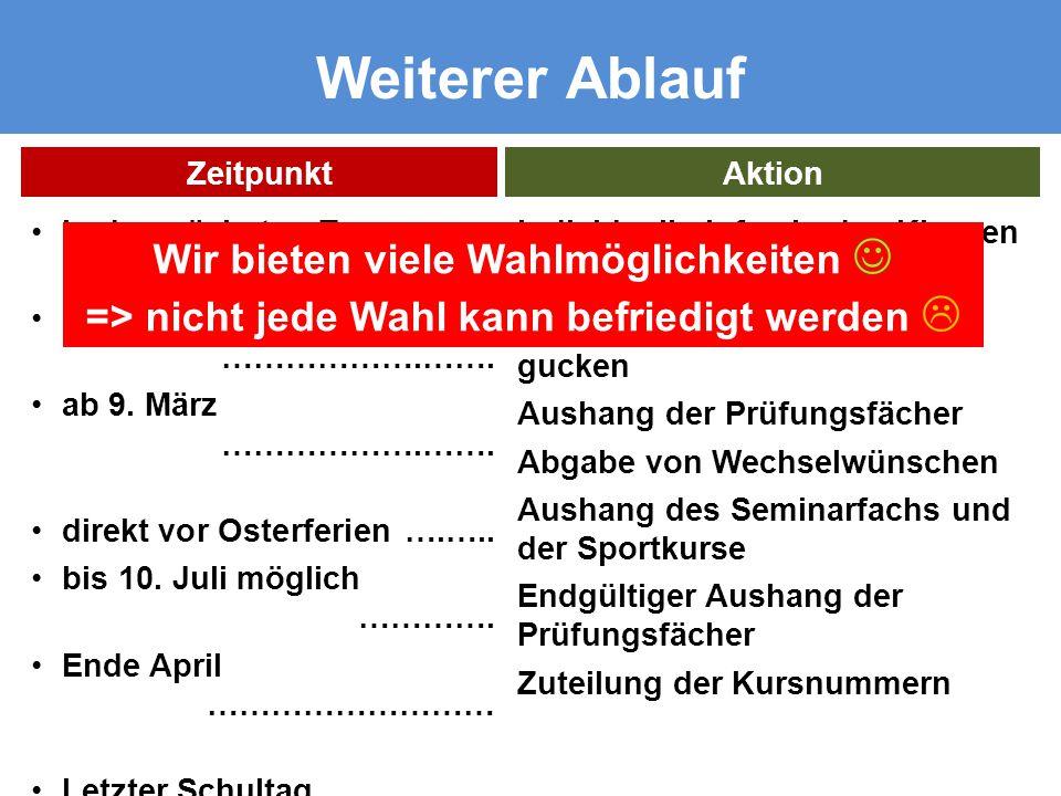 in den nächsten Tagen …..… bis 6. März ……………….……. ab 9. März ……………….……. direkt vor Osterferien ….….. bis 10. Juli möglich …………. Ende April ……………………… L