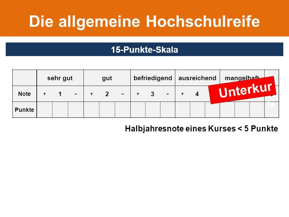 4-stündige Fächer  Geschichte  Gesellschafts- wissenschaft 2  Mathematik  Naturwissens.
