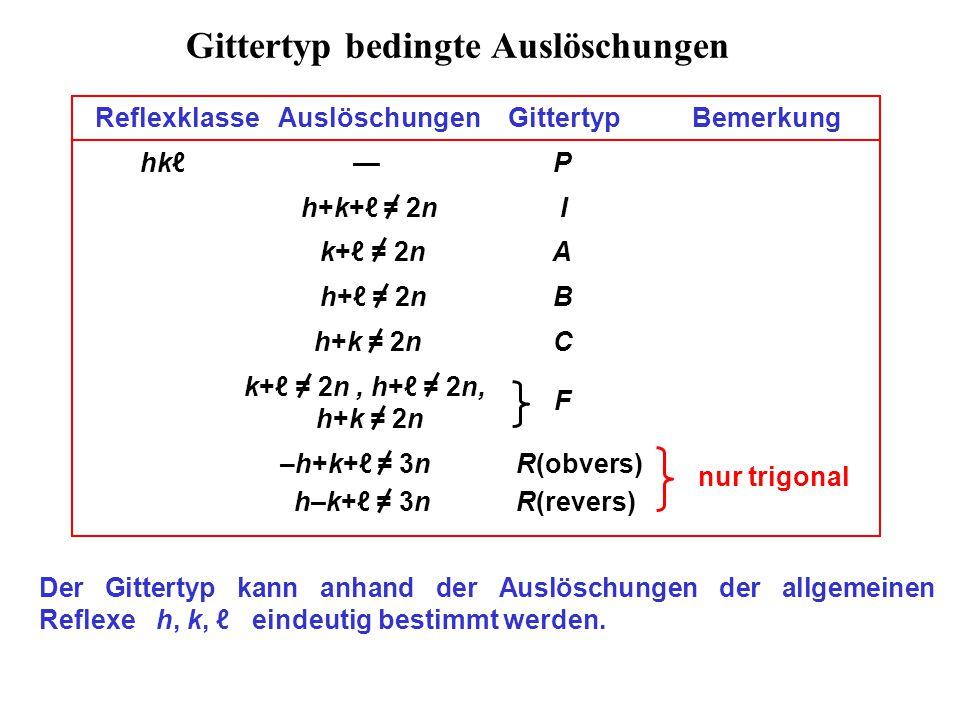 Gittertyp bedingte Auslöschungen Reflexklasse Auslöschungen Gittertyp Bemerkung hkℓ — P h+k+ℓ = 2n I k+ℓ = 2n A h+ℓ = 2n B h+k = 2n C k+ℓ = 2n, h+ℓ =