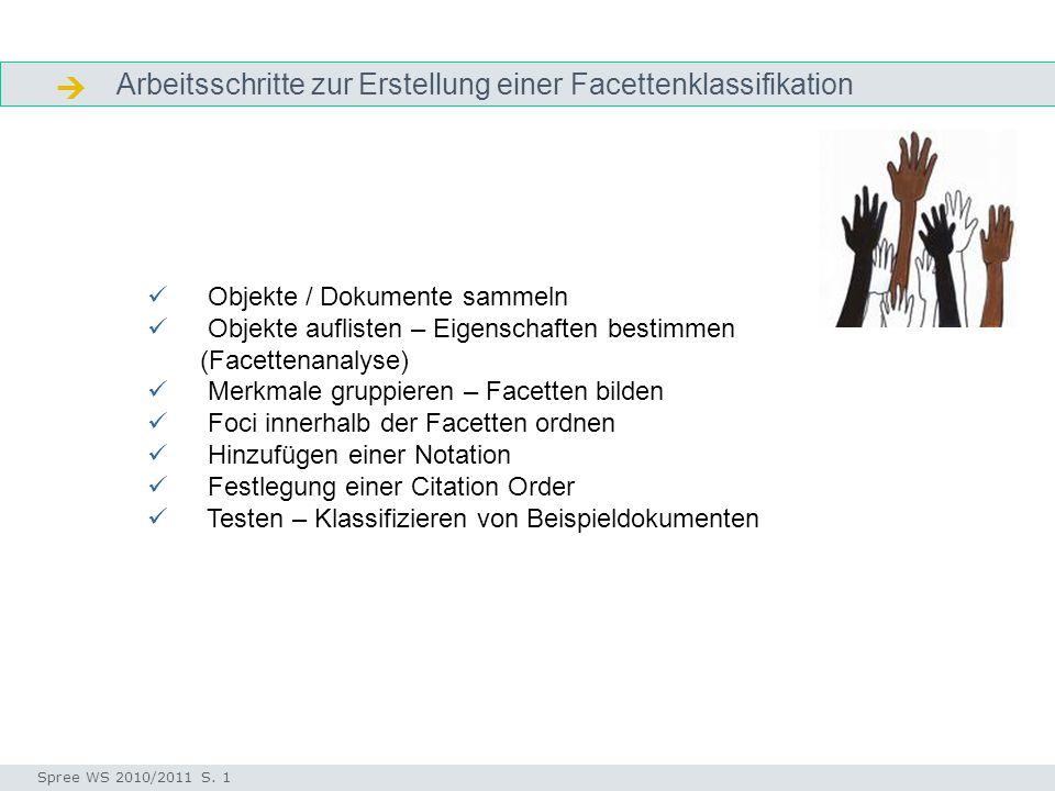 Arbeitsschritte zur Erstellung einer Facettenklassifikation  Arbeitsschritte Seminar I-Prax: Inhaltserschließung visueller Medien, 5.10.2004 Spree WS