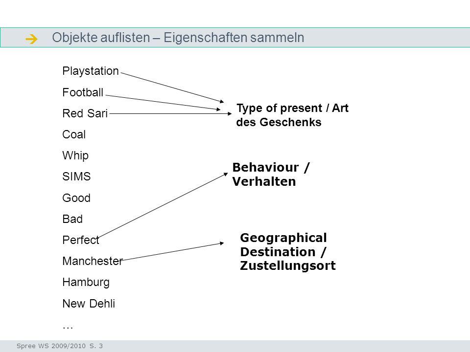 Objekte auflisten – Eigenschaften sammeln  Objekte auflisten Seminar I-Prax: Inhaltserschließung visueller Medien, 5.10.2004 Spree WS 2009/2010 S. 3
