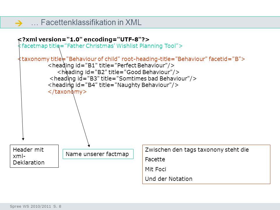 … Facettenklassifikation in XML  Aufgabe Seminar I-Prax: Inhaltserschließung visueller Medien, 5.10.2004 Spree WS 2010/2011 S. 8 Header mit xml- Dekl