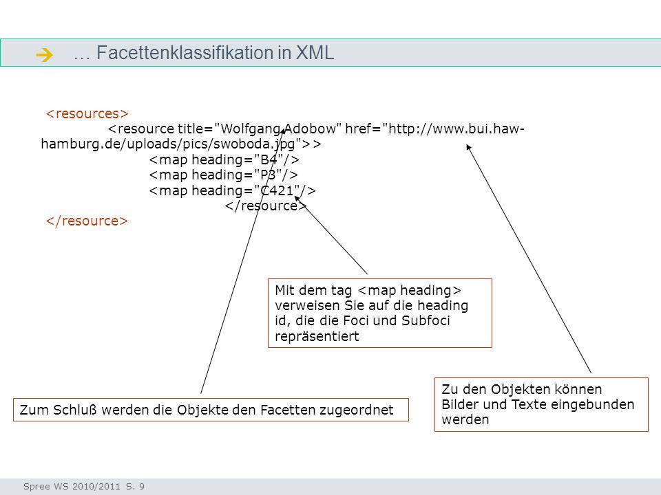 … Facettenklassifikation in XML  Aufgabe Seminar I-Prax: Inhaltserschließung visueller Medien, 5.10.2004 Spree WS 2010/2011 S. 9 > Zum Schluß werden