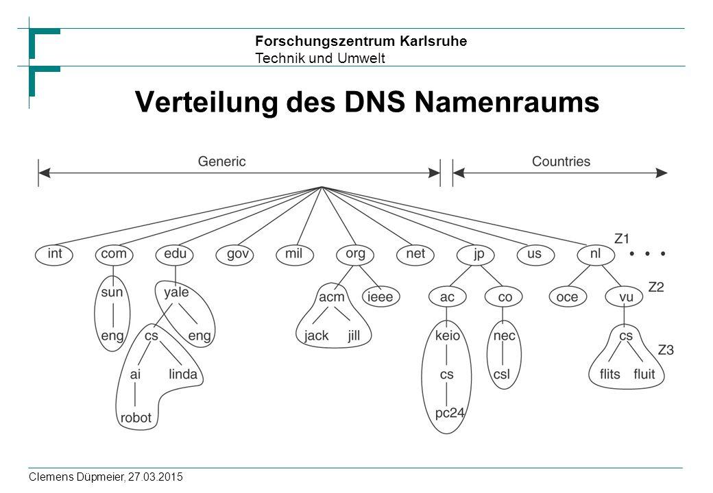 Forschungszentrum Karlsruhe Technik und Umwelt Clemens Düpmeier, 27.03.2015 Verteilung des DNS Namenraums