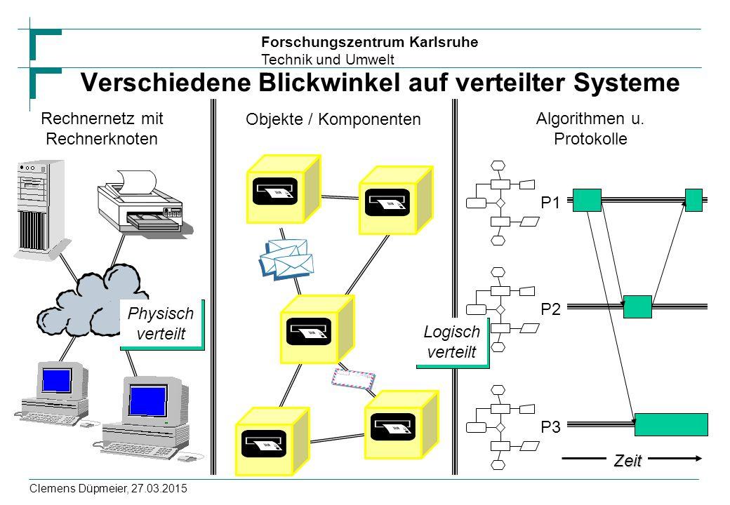 Forschungszentrum Karlsruhe Technik und Umwelt Clemens Düpmeier, 27.03.2015 Verschiedene Blickwinkel auf verteilter Systeme Rechnernetz mit Rechnerknoten Objekte / Komponenten Algorithmen u.