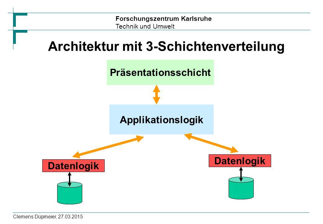 Forschungszentrum Karlsruhe Technik und Umwelt Clemens Düpmeier, 27.03.2015 Architektur mit 3-Schichtenverteilung Präsentationsschicht Applikationslogik Datenlogik