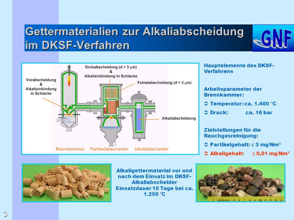 Gettermaterialien zur Alkaliabscheidung im DKSF-Verfahren Hauptelemente des DKSF- Verfahrens Arbeitsparameter der Brennkammer:  Temperatur: ca. 1.400