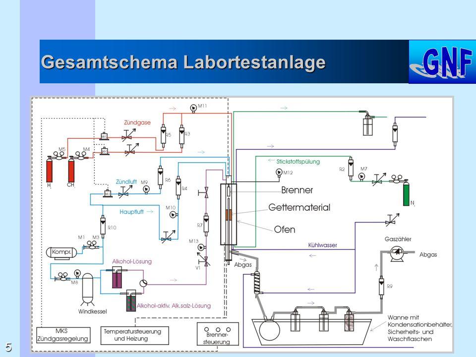 Gesamtschema Labortestanlage 5