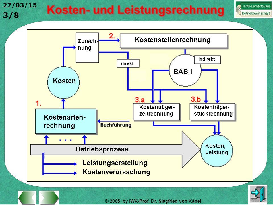 © 2005 by IWK-Prof. Dr. Siegfried von Känel 3/8 27/03/15 Kostenverursachung Leistungserstellung Betriebsprozess Kostenarten- rechnung Kosten Zurech- n