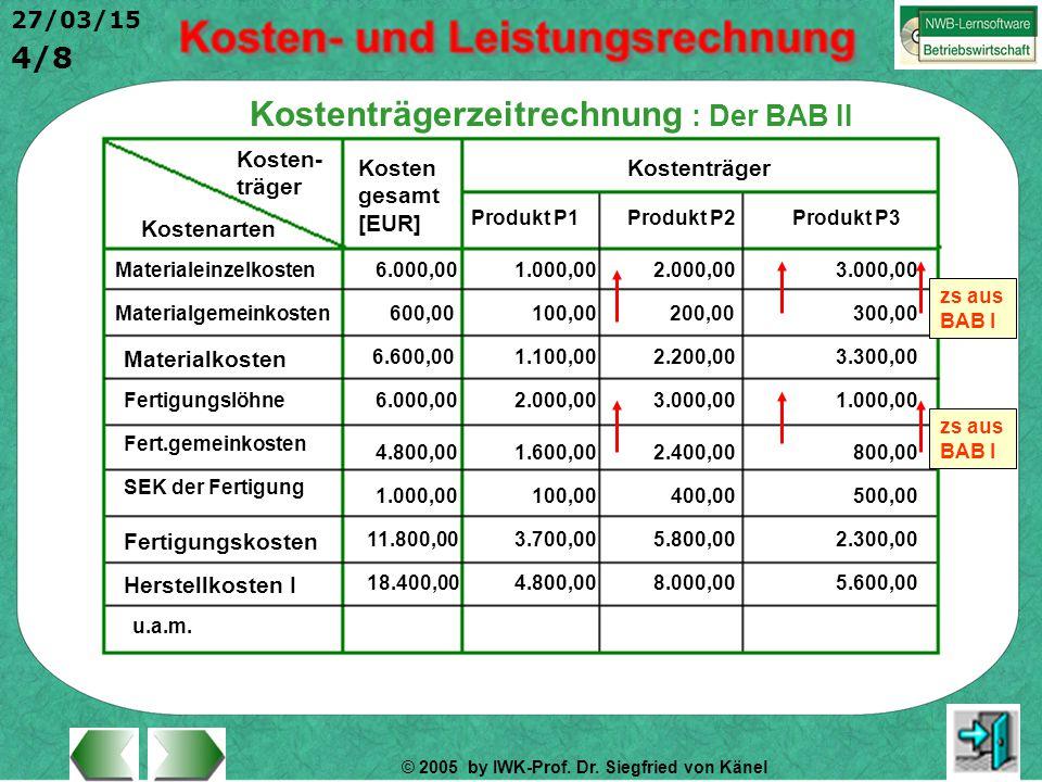 © 2005 by IWK-Prof. Dr. Siegfried von Känel 4/8 27/03/15 Produkt P1 Kosten- träger Kosten gesamt [EUR] Kostenträger Kostenarten Produkt P2Produkt P3 M