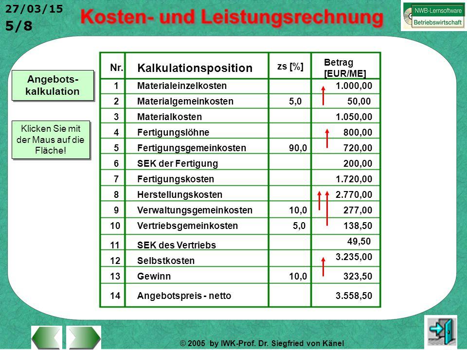 © 2005 by IWK-Prof. Dr. Siegfried von Känel 5/8 27/03/15 Nr. Kalkulationsposition zs [%] Betrag [EUR/ME] 1Materialeinzelkosten1.000,00 2Materialgemein
