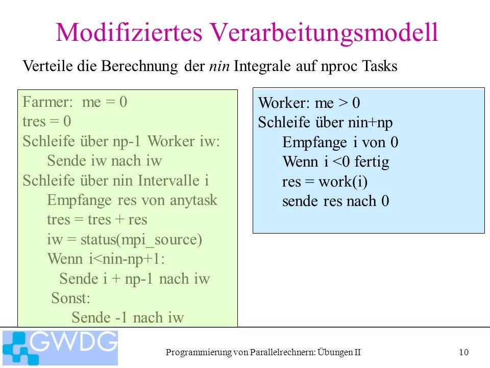 Worker: me > 0 Schleife über nin+np Empfange i von 0 Wenn i <0 fertig res = work(i) sende res nach 0 Farmer: me = 0 tres = 0 Schleife über np-1 Worker