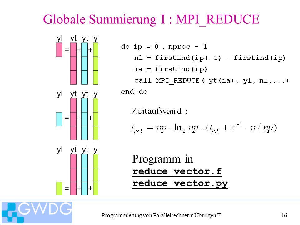 Programmierung von Parallelrechnern: Übungen II16 Globale Summierung I : MPI_REDUCE Programm in reduce_vector.f reduce_vector.f reduce_vector.py