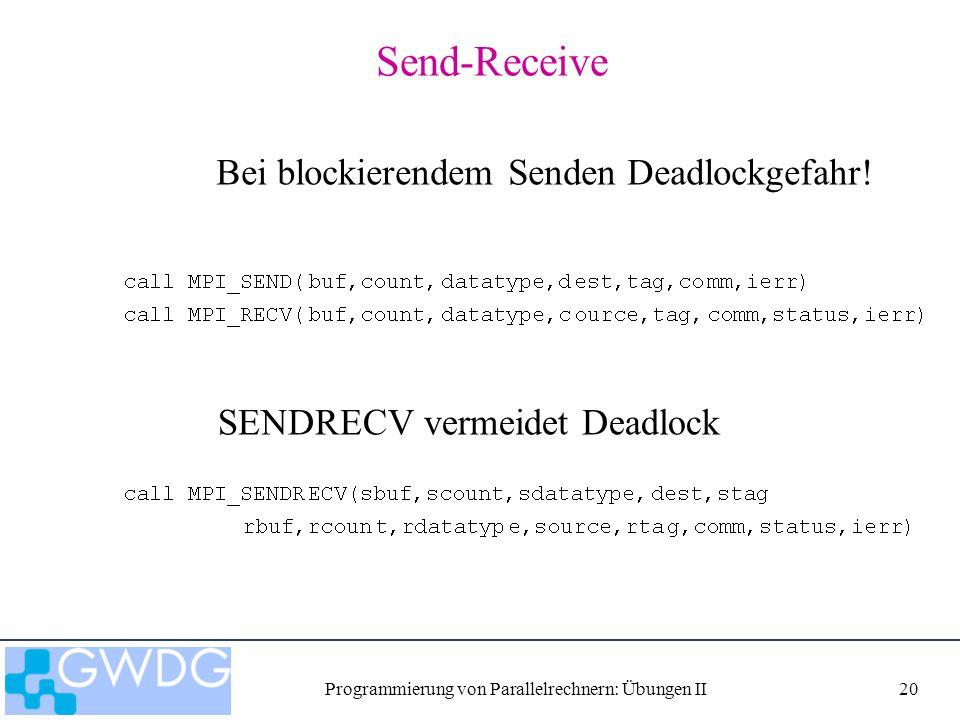 Programmierung von Parallelrechnern: Übungen II20 Send-Receive Bei blockierendem Senden Deadlockgefahr! SENDRECV vermeidet Deadlock
