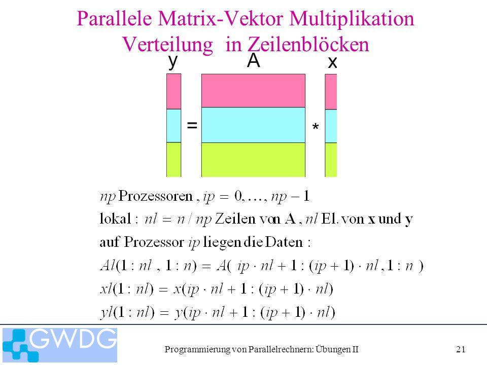 Programmierung von Parallelrechnern: Übungen II21 Parallele Matrix-Vektor Multiplikation Verteilung in Zeilenblöcken
