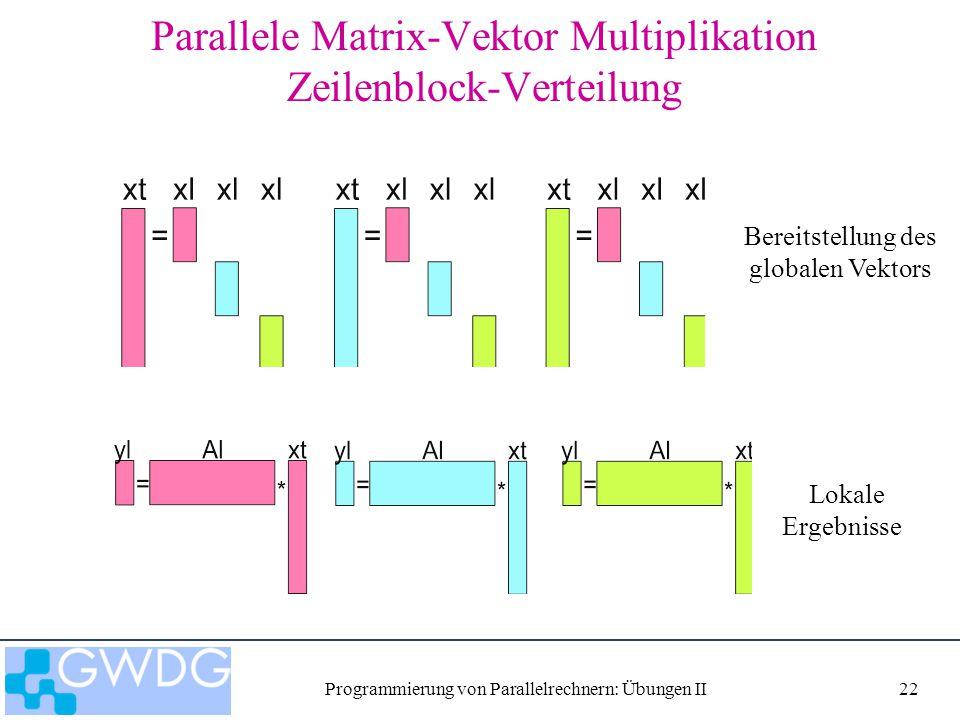 Programmierung von Parallelrechnern: Übungen II22 Parallele Matrix-Vektor Multiplikation Zeilenblock-Verteilung Bereitstellung des globalen Vektors Lo