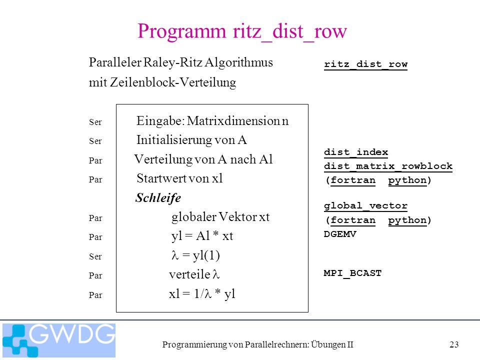 Programmierung von Parallelrechnern: Übungen II23 Programm ritz_dist_row Paralleler Raley-Ritz Algorithmus mit Zeilenblock-Verteilung Ser Eingabe: Mat