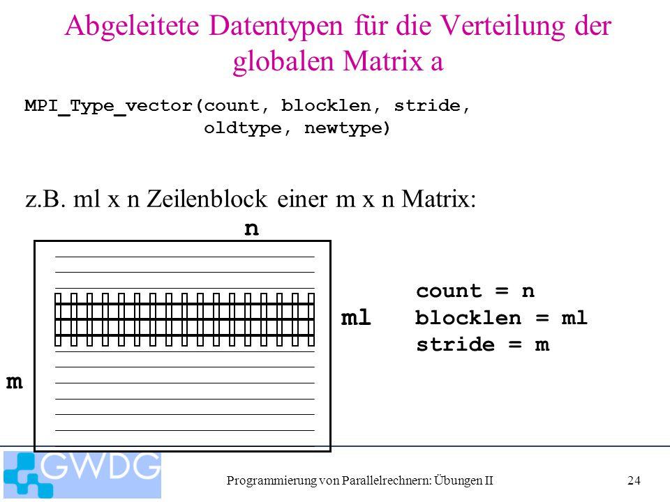 Programmierung von Parallelrechnern: Übungen II24 Abgeleitete Datentypen für die Verteilung der globalen Matrix a MPI_Type_vector(count, blocklen, str