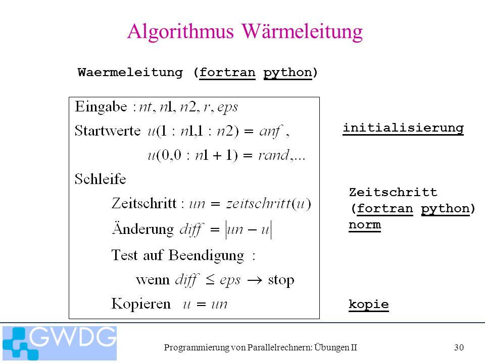 Programmierung von Parallelrechnern: Übungen II30 Algorithmus Wärmeleitung Zeitschritt (fortran python)fortranpython initialisierung norm kopie Waerme
