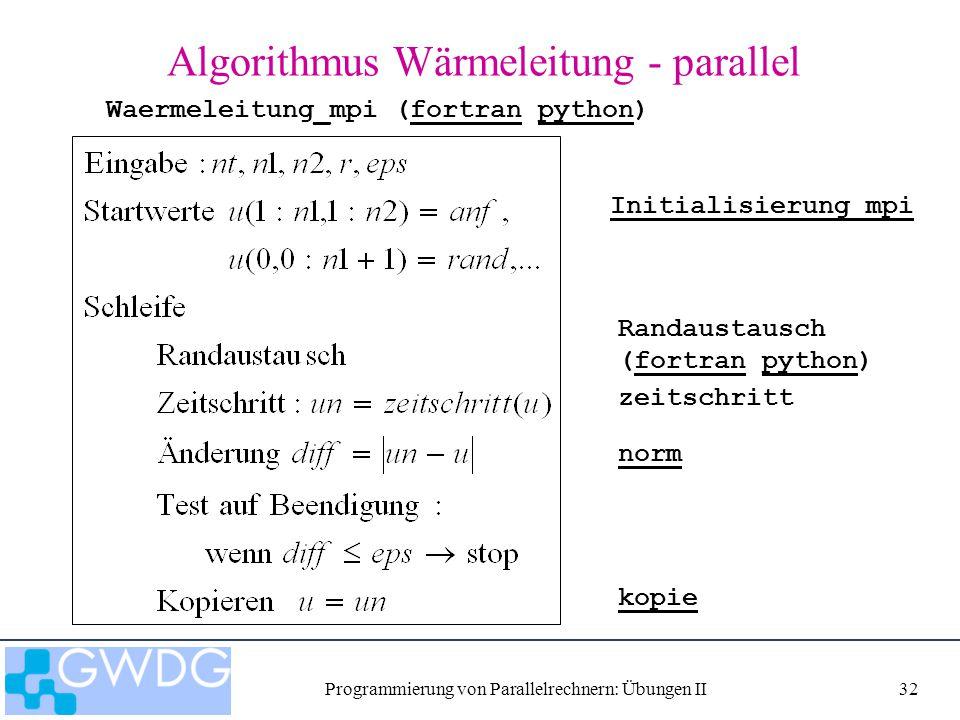 Programmierung von Parallelrechnern: Übungen II32 Algorithmus Wärmeleitung - parallel zeitschritt Initialisierung_mpi norm kopie Waermeleitung_mpi (fo