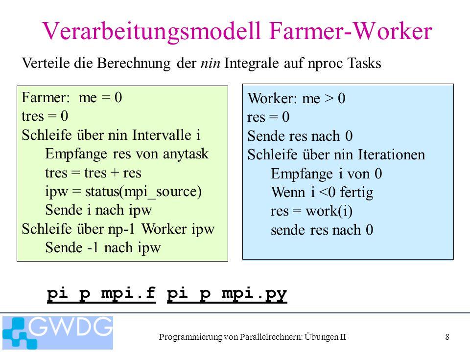 Programmierung von Parallelrechnern: Übungen II8 Verarbeitungsmodell Farmer-Worker Farmer: me = 0 tres = 0 Schleife über nin Intervalle i Empfange res