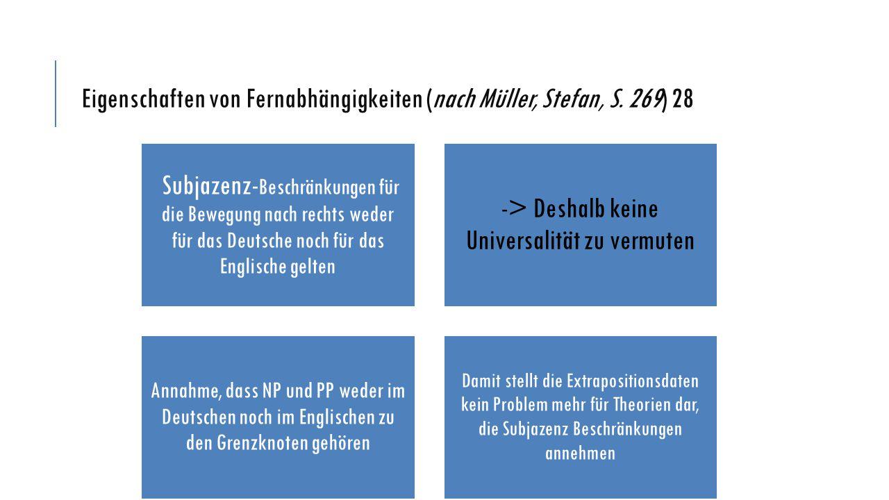 Eigenschaften von Fernabhängigkeiten (nach Müller, Stefan, S. 269) 28 Subjazenz- Beschränkungen für die Bewegung nach rechts weder für das Deutsche no