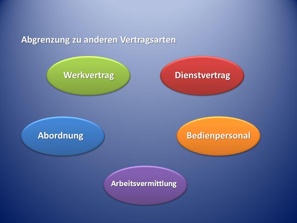 WerkvertragDienstvertrag AbordnungBedienpersonal Arbeitsvermittlung Abgrenzung zu anderen Vertragsarten