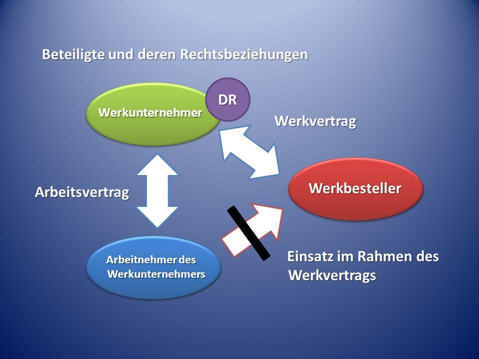 Werkunternehmer Werkbesteller Arbeitnehmer des Werkunternehmers Arbeitsvertrag Werkvertrag Einsatz im Rahmen des Werkvertrags Beteiligte und deren Rechtsbeziehungen DR