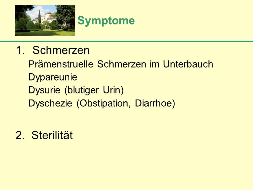 Symptome 1.Schmerzen Prämenstruelle Schmerzen im Unterbauch Dypareunie Dysurie (blutiger Urin) Dyschezie (Obstipation, Diarrhoe) 2. Sterilität